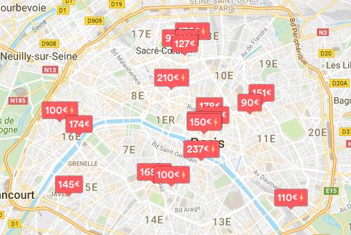 Comment nos algorithmes optimisent le prix de vos appartements et nous permettent de vous garantir un revenu ?